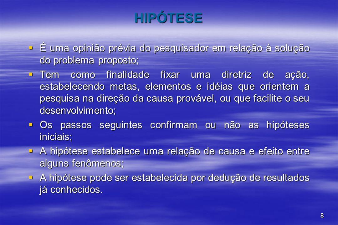 8 HIPÓTESE É uma opinião prévia do pesquisador em relação à solução do problema proposto; É uma opinião prévia do pesquisador em relação à solução do