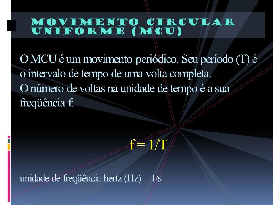 Movimento Circular Uniforme (MCU) O MCU é um movimento periódico. Seu período (T) é o intervalo de tempo de uma volta completa. O número de voltas na