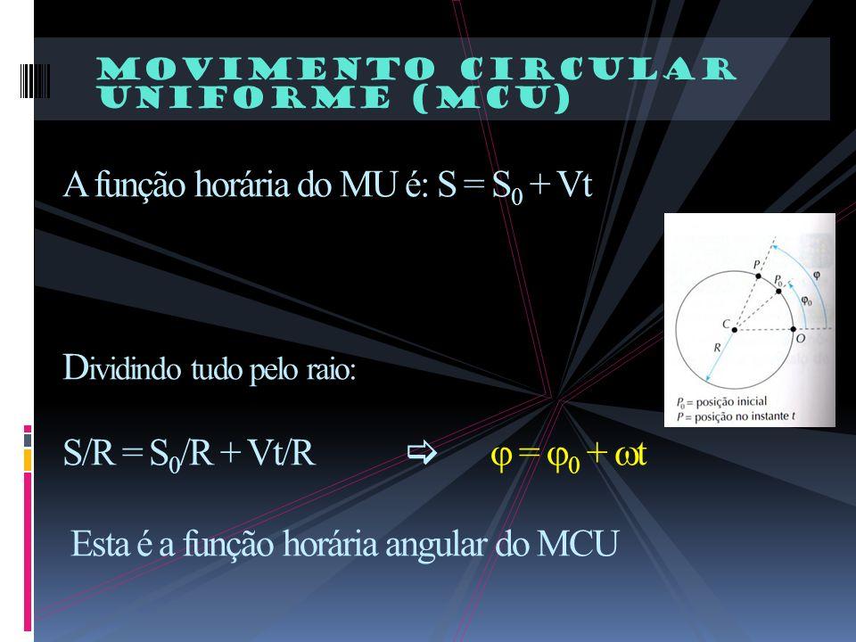 Movimento Circular Uniforme (MCU) A função horária do MU é: S = S 0 + Vt D ividindo tudo pelo raio: S/R = S 0 /R + Vt/R = 0 + t Esta é a função horári