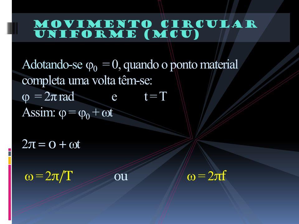 Movimento Circular Uniforme (MCU) Adotando-se 0 = 0, quando o ponto material completa uma volta têm-se: = 2π rad e t = T Assim: = 0 + t 2 π = 0 + t =
