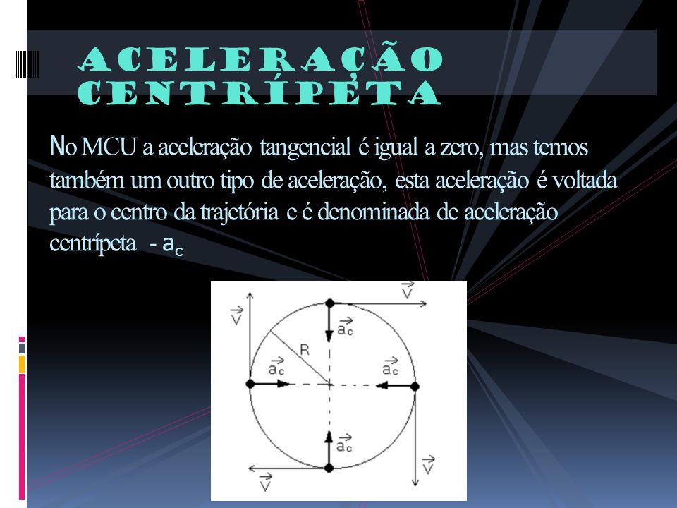 Aceleração centrípeta N o MCU a aceleração tangencial é igual a zero, mas temos também um outro tipo de aceleração, esta aceleração é voltada para o c