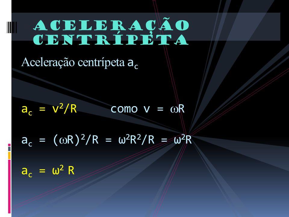 Aceleração centrípeta a c a c = v 2 /R como v = R a c = (R) 2 /R = ω 2 R 2 /R = ω 2 R a c = ω 2 R