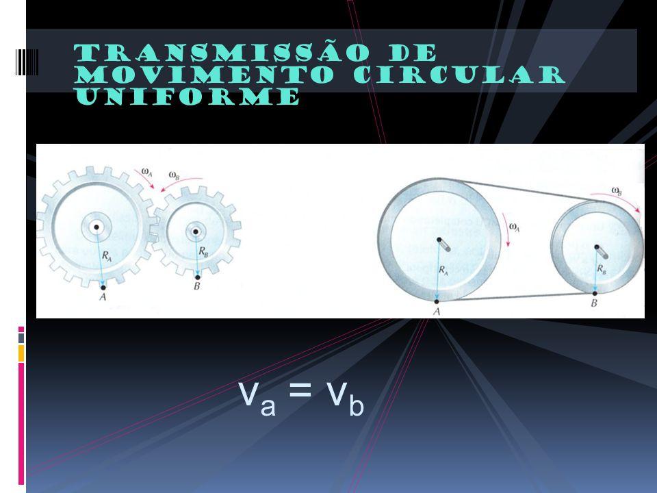 TrAnsmissão de movimento circular uniforme v a = v b