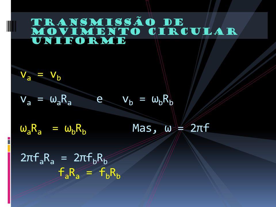 TrAnsmissão de movimento circular uniforme v a = v b v a = ω a R a e v b = ω b R b ω a R a = ω b R b Mas, ω = 2πf 2πf a R a = 2πf b R b f a R a = f b