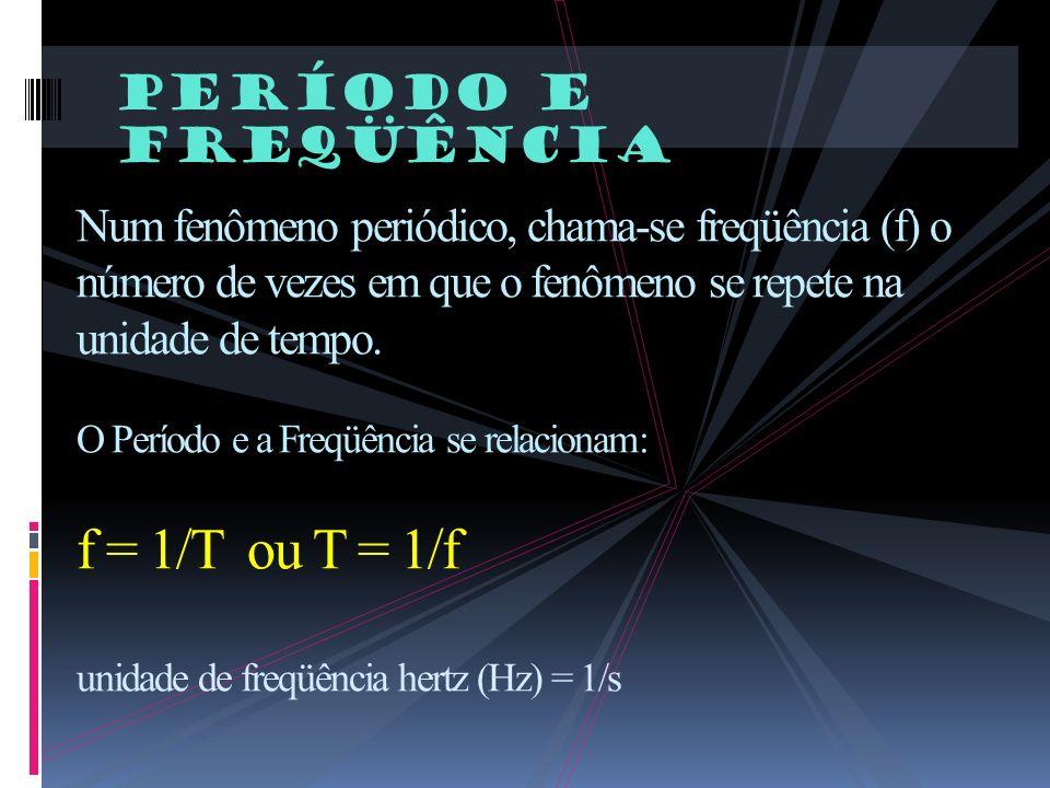 Período e freqüência Num fenômeno periódico, chama-se freqüência (f) o número de vezes em que o fenômeno se repete na unidade de tempo. O Período e a