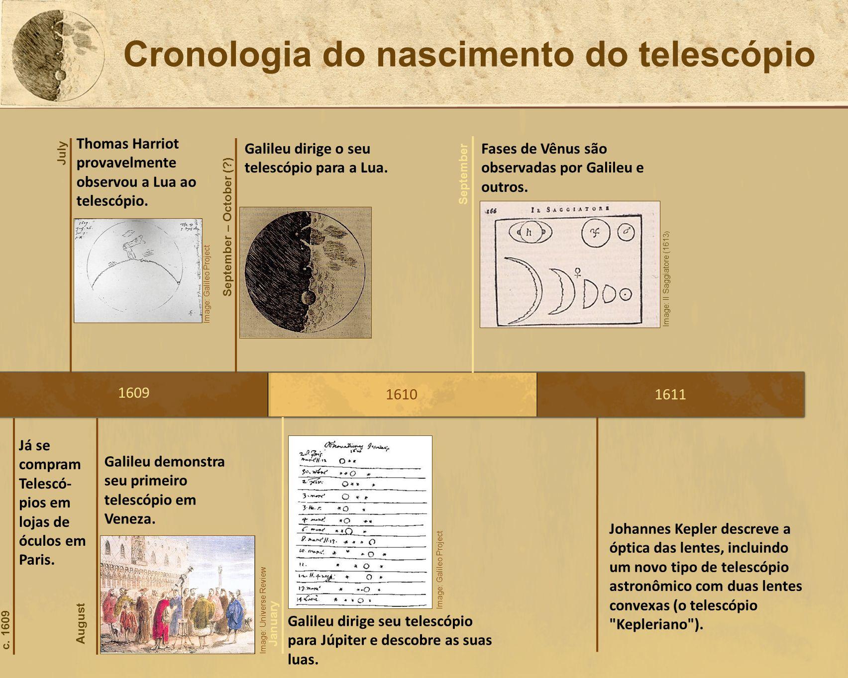 Cronologia do nascimento do telescópio 1609 Galileu demonstra seu primeiro telescópio em Veneza. Já se compram Telescó- pios em lojas de óculos em Par