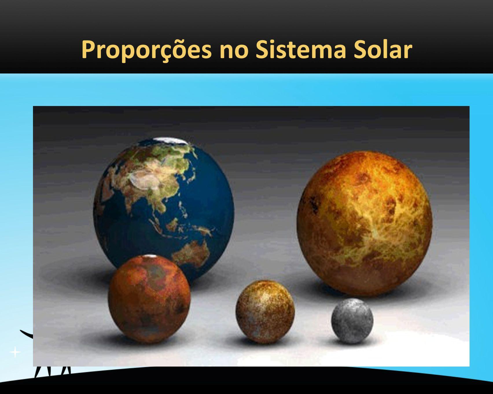 Proporções no Sistema Solar