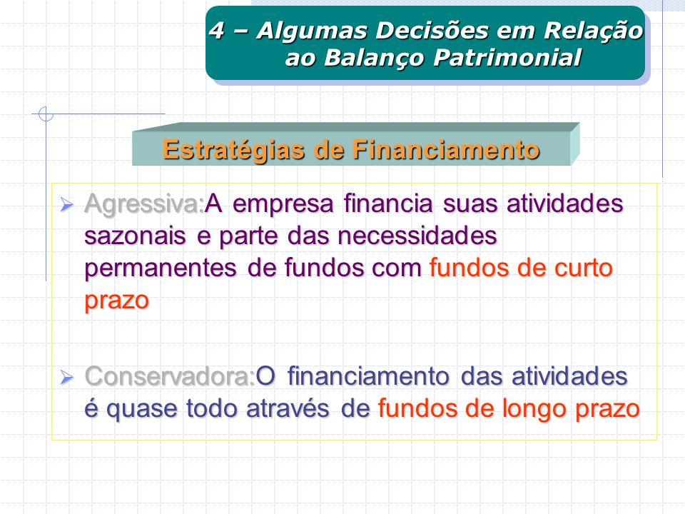 Estratégias de Financiamento Agressiva:A empresa financia suas atividades sazonais e parte das necessidades permanentes de fundos com fundos de curto