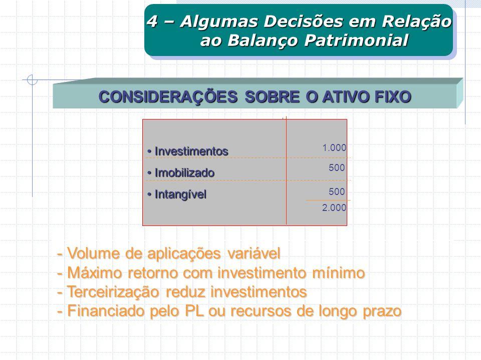 - Volume de aplicações variável - Máximo retorno com investimento mínimo - Terceirização reduz investimentos - Financiado pelo PL ou recursos de longo