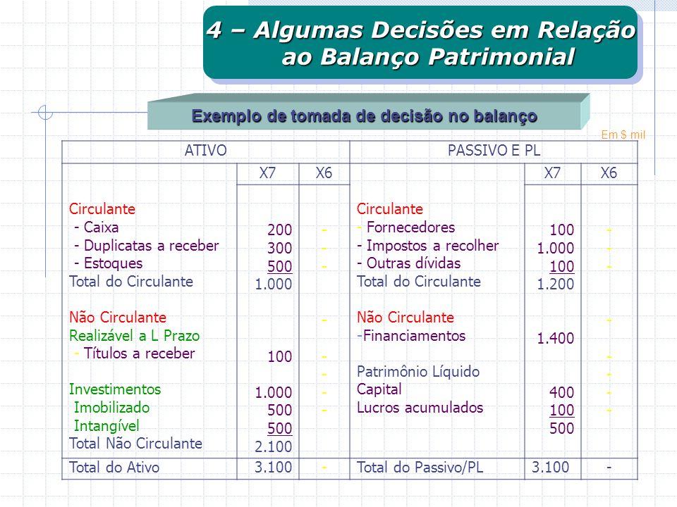 ATIVOPASSIVO E PL Circulante - Caixa - Duplicatas a receber - Estoques Total do Circulante Não Circulante Realizável a L Prazo - Títulos a receber Inv