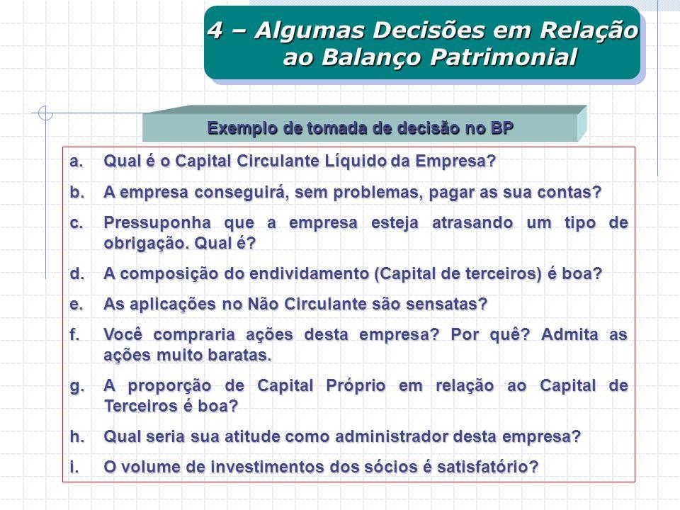 Exemplo de tomada de decisão no BP a.Qual é o Capital Circulante Líquido da Empresa? b.A empresa conseguirá, sem problemas, pagar as sua contas? c.Pre