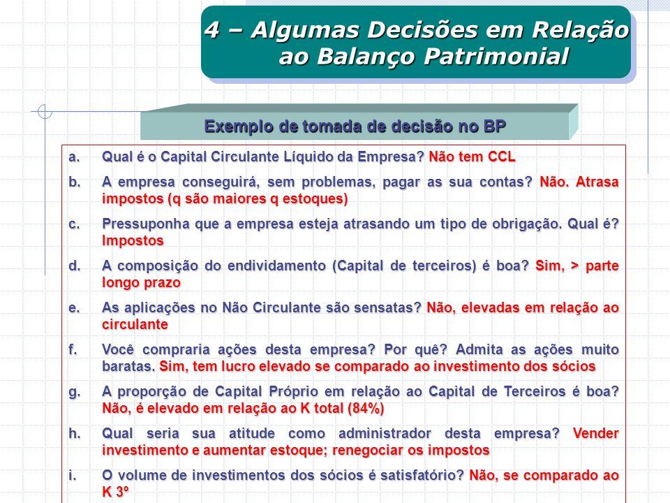 Exemplo de tomada de decisão no BP a.Qual é o Capital Circulante Líquido da Empresa? Não tem CCL b.A empresa conseguirá, sem problemas, pagar as sua c