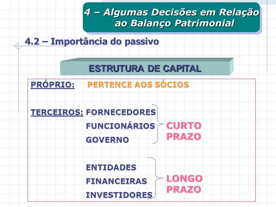 ESTRUTURA DE CAPITAL PRÓPRIO: PERTENCE AOS SÓCIOS TERCEIROS: FORNECEDORES FUNCIONÁRIOSGOVERNOENTIDADESFINANCEIRASINVESTIDORES CURTO PRAZO LONGO PRAZO