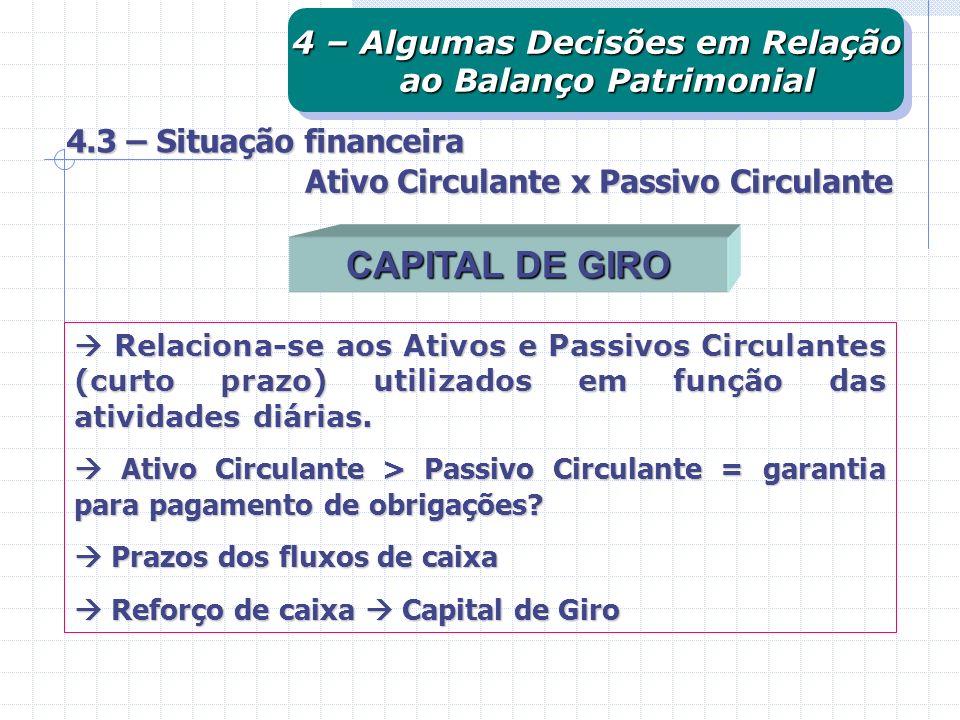 CAPITAL DE GIRO Relaciona-se aos Ativos e Passivos Circulantes (curto prazo) utilizados em função das atividades diárias. Relaciona-se aos Ativos e Pa