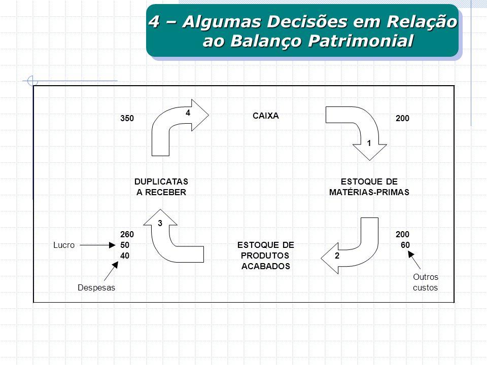 4 – Algumas Decisões em Relação ao Balanço Patrimonial ao Balanço Patrimonial 4 – Algumas Decisões em Relação ao Balanço Patrimonial ao Balanço Patrim