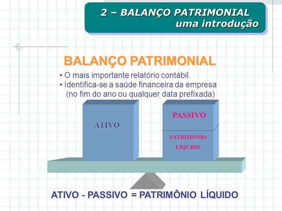 2.1 – Introdução; 2.2 – Representação gráfica. Ativo; Passivo e patrimônio líquido Passivo e patrimônio líquido Origens e aplicações; Origens e aplica