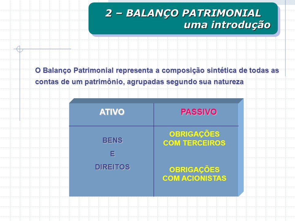 O mais importante relatório contábil. Identifica-se a saúde financeira da empresa (no fim do ano ou qualquer data prefixada) BALANÇO PATRIMONIAL ATIVO