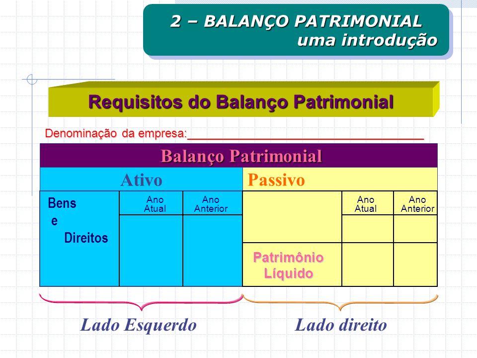 ORIGENS X APLICAÇÕES Ativo Passivo e PL Bens Máquinas Veículos Estoque Dinheiro Direitos Títulos a receber Depósitos em Bancos Obrigações Fornecedores