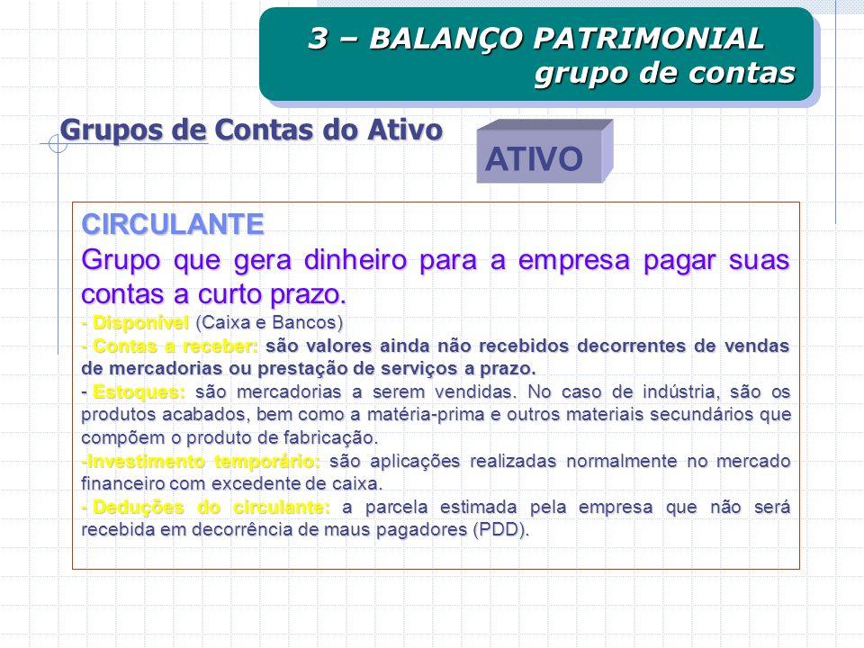 ATIVO CIRCULANTE Grupo que gera dinheiro para a empresa pagar suas contas a curto prazo. - Disponível (Caixa e Bancos) - Contas a receber: são valores