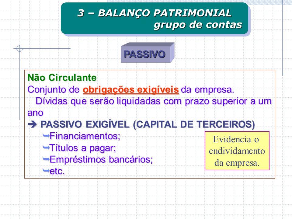 PASSIVO PATRIMÔNIO LÍQUIDO Não Exigível Total de recursos investidos pelos proprietários.