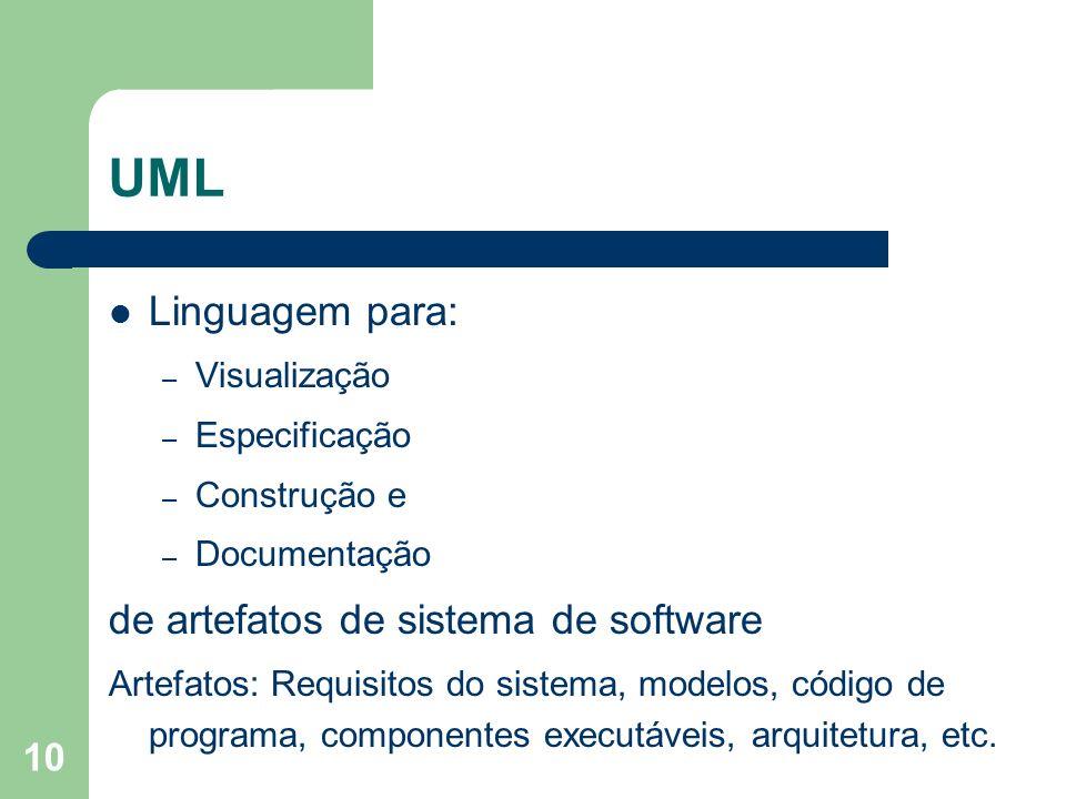 10 UML Linguagem para: – Visualização – Especificação – Construção e – Documentação de artefatos de sistema de software Artefatos: Requisitos do siste