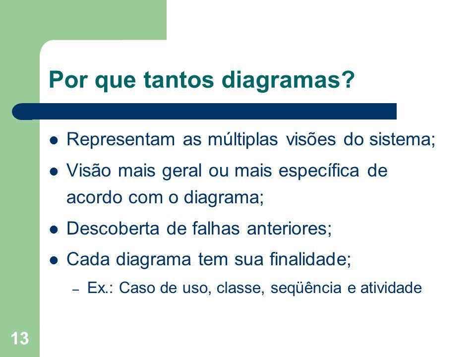 13 Por que tantos diagramas? Representam as múltiplas visões do sistema; Visão mais geral ou mais específica de acordo com o diagrama; Descoberta de f
