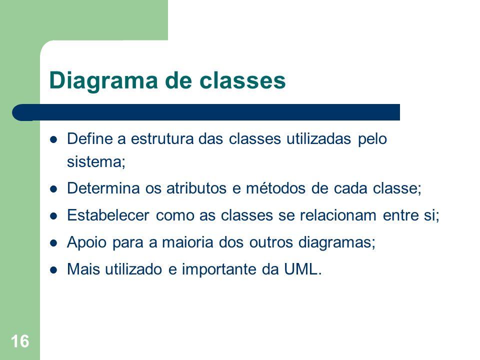 16 Diagrama de classes Define a estrutura das classes utilizadas pelo sistema; Determina os atributos e métodos de cada classe; Estabelecer como as cl