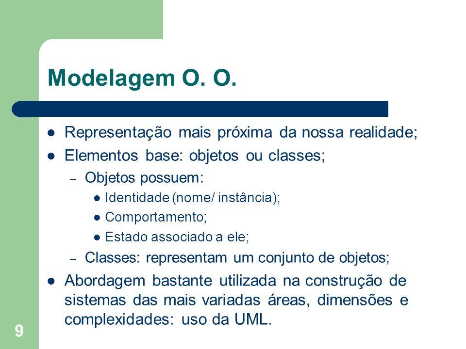 9 Modelagem O. O. Representação mais próxima da nossa realidade; Elementos base: objetos ou classes; – Objetos possuem: Identidade (nome/ instância);