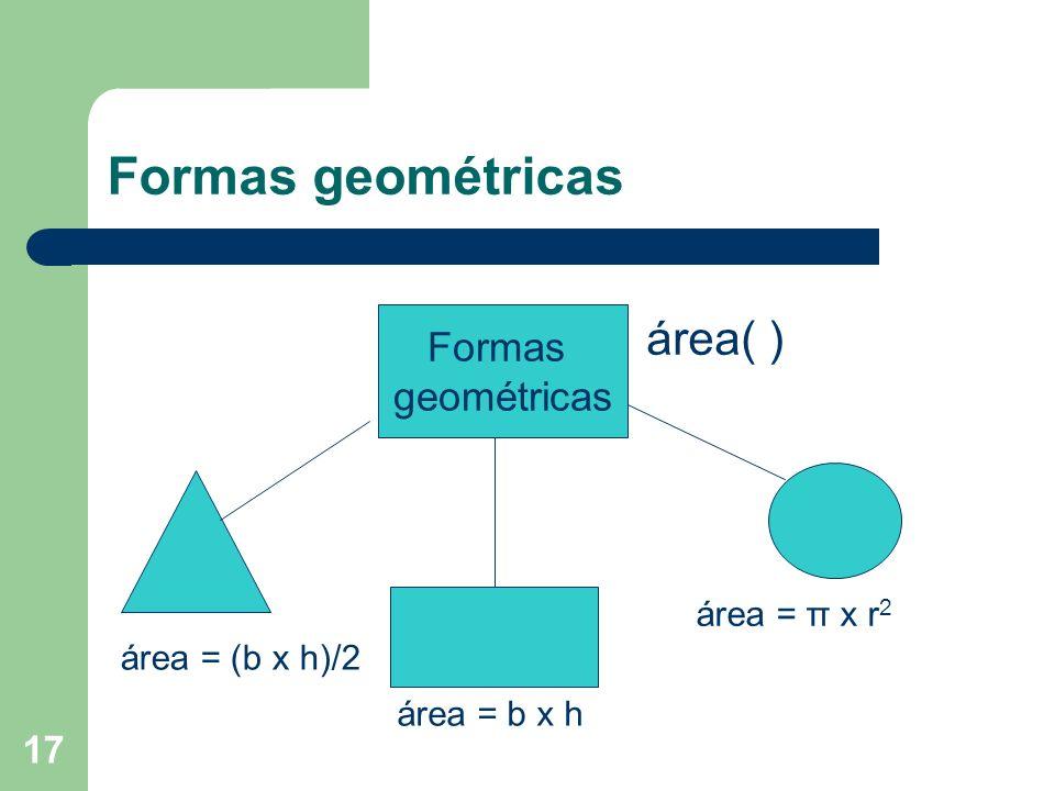 17 Formas geométricas Formas geométricas área( ) área = (b x h)/2 área = b x h área = π x r 2