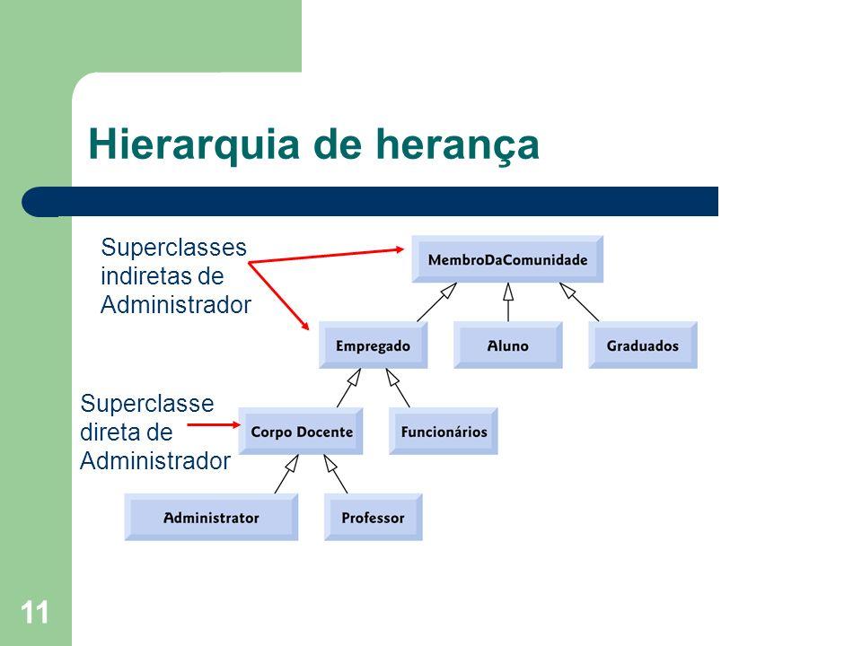 11 Hierarquia de herança Superclasse direta de Administrador Superclasses indiretas de Administrador