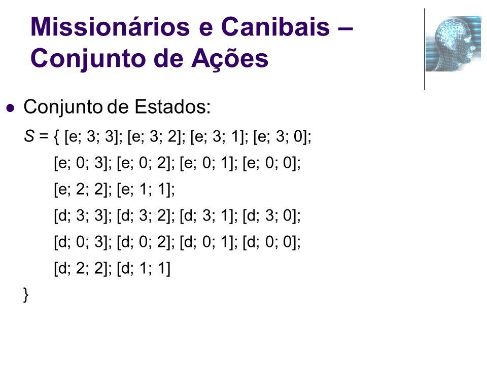 Missionários e Canibais – Conjunto de Ações Conjunto de Estados: S = { [e; 3; 3]; [e; 3; 2]; [e; 3; 1]; [e; 3; 0]; [e; 0; 3]; [e; 0; 2]; [e; 0; 1]; [e