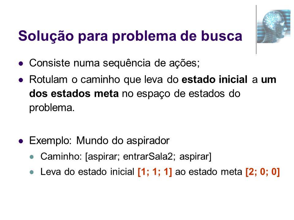 Solução para problema de busca Consiste numa sequência de ações; Rotulam o caminho que leva do estado inicial a um dos estados meta no espaço de estad