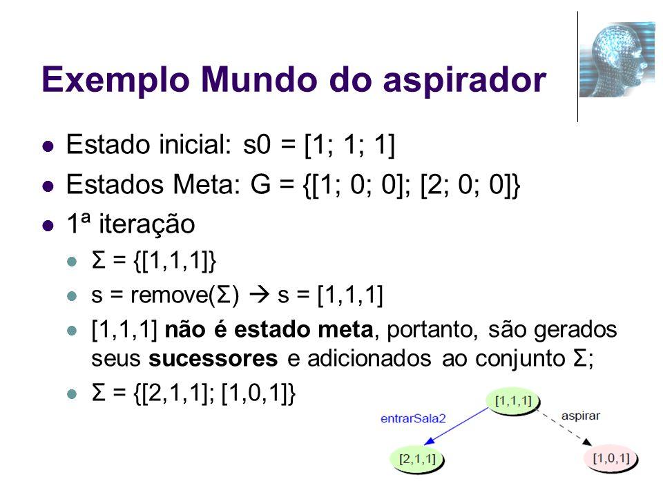 Exemplo Mundo do aspirador Estado inicial: s0 = [1; 1; 1] Estados Meta: G = {[1; 0; 0]; [2; 0; 0]} 1ª iteração Σ = {[1,1,1]} s = remove(Σ) s = [1,1,1]