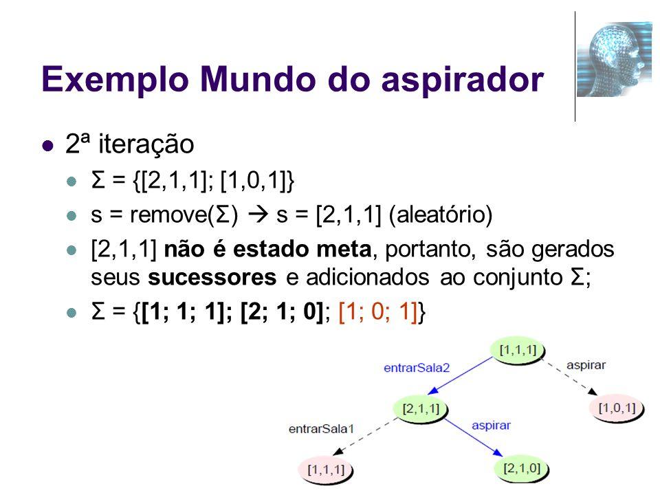 Exemplo Mundo do aspirador 2ª iteração Σ = {[2,1,1]; [1,0,1]} s = remove(Σ) s = [2,1,1] (aleatório) [2,1,1] não é estado meta, portanto, são gerados s