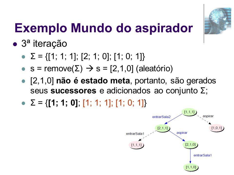 Exemplo Mundo do aspirador 3ª iteração Σ = {[1; 1; 1]; [2; 1; 0]; [1; 0; 1]} s = remove(Σ) s = [2,1,0] (aleatório) [2,1,0] não é estado meta, portanto
