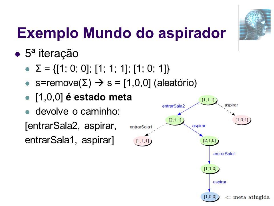 Exemplo Mundo do aspirador 5ª iteração Σ = {[1; 0; 0]; [1; 1; 1]; [1; 0; 1]} s=remove(Σ) s = [1,0,0] (aleatório) [1,0,0] é estado meta devolve o camin
