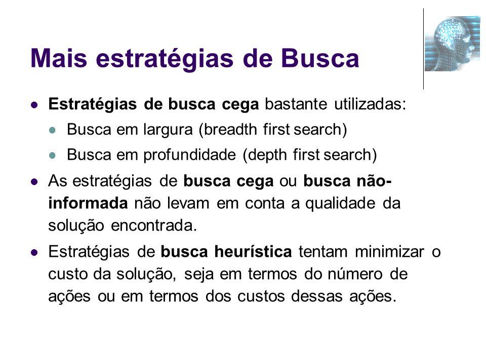 Mais estratégias de Busca Estratégias de busca cega bastante utilizadas: Busca em largura (breadth first search) Busca em profundidade (depth first se