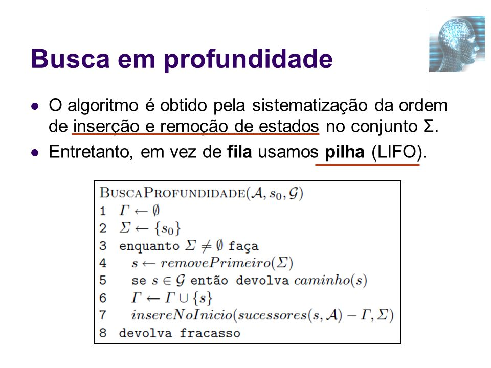 Busca em profundidade O algoritmo é obtido pela sistematização da ordem de inserção e remoção de estados no conjunto Σ. Entretanto, em vez de fila usa