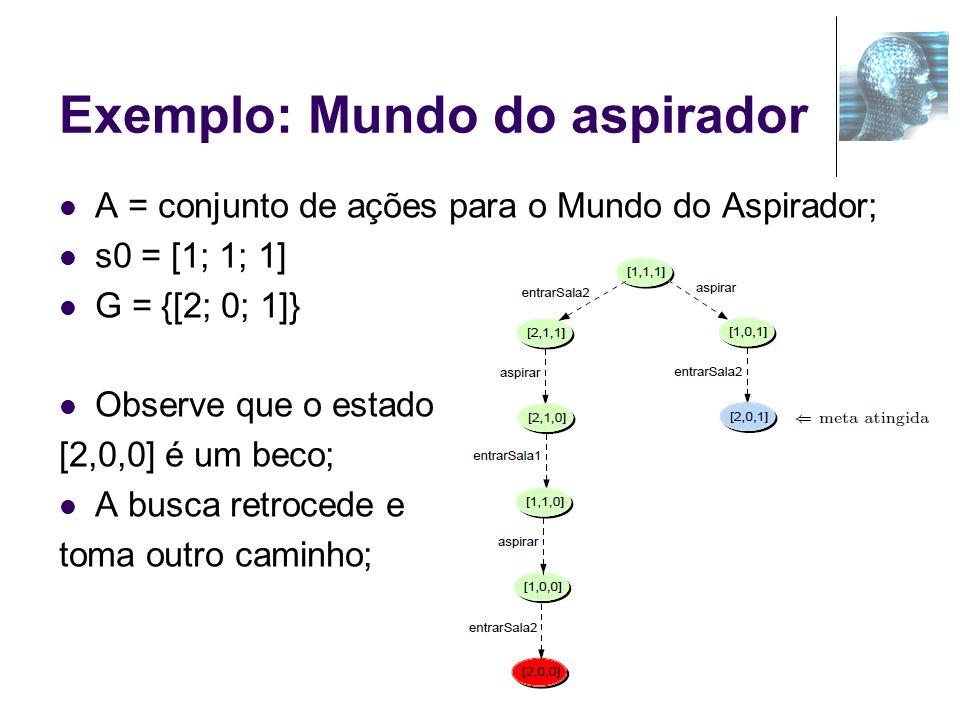 Exemplo: Mundo do aspirador A = conjunto de ações para o Mundo do Aspirador; s0 = [1; 1; 1] G = {[2; 0; 1]} Observe que o estado [2,0,0] é um beco; A