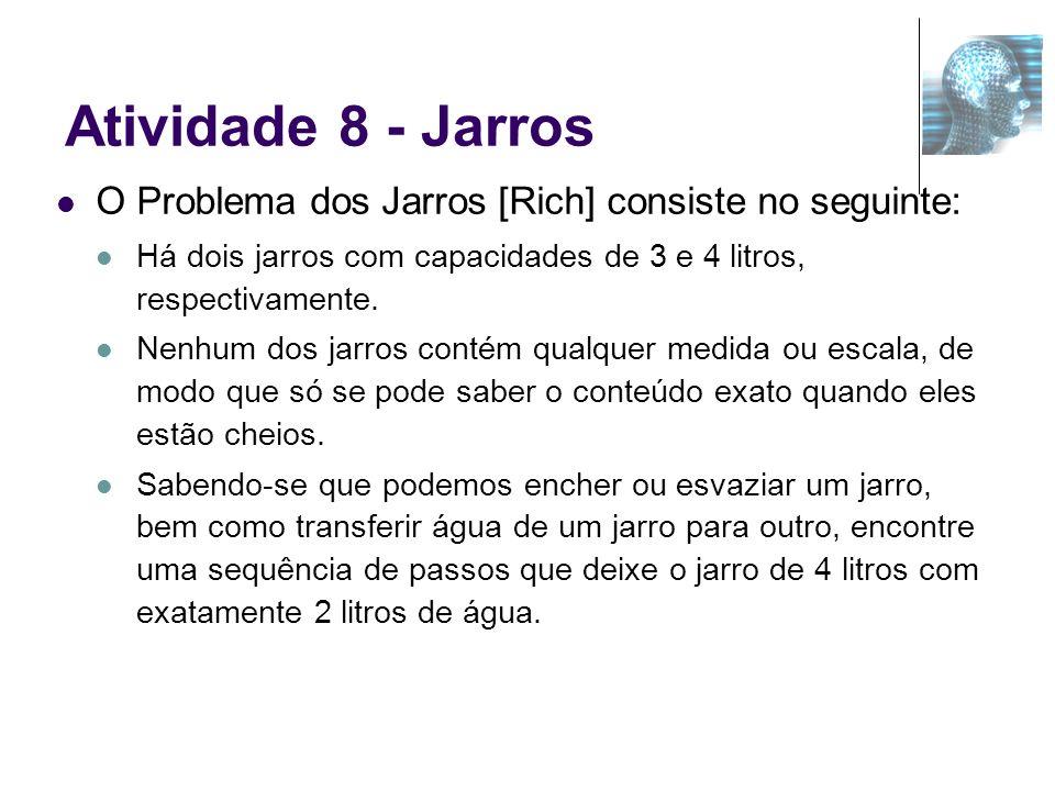 Atividade 8 - Jarros O Problema dos Jarros [Rich] consiste no seguinte: Há dois jarros com capacidades de 3 e 4 litros, respectivamente. Nenhum dos ja