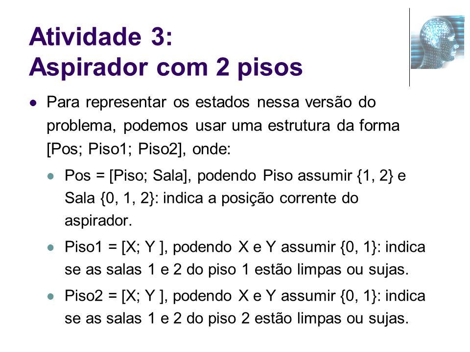 Espaço de Estados do Aspirador com 2 pisos Conjunto de ações: A = {oper(entrarSala1; [[P;0];[X1;Y1];[X2 ;Y2]]; [[P;1];[X1;Y1];[X2;Y2]]), oper( entrarSala2; [[P; 0];[X1;Y1];[X2 ;Y2]]; [[P;2];[X1;Y1];[X2 ;Y2]]), oper( sair; [[P ; 1] [X1; Y1] ;[X2 ;Y2]]; [[P ; 0] [X1; Y1] ;[X2 ;Y2]]), oper( sair; [[P ; 2] [X1; Y1] ;[X2 ;Y2]]; [[P ; 0] [X1; Y1] ;[X2 ;Y2]]), oper( subir; [[1 ; 0] [X1; Y1] ;[X2 ;Y2]]; [[2 ; 0] [X1; Y1] ;[X2 ;Y2]]), oper( descer; [[2 ; 0] [X1; Y1] ;[X2 ;Y2]]; [[1 ; 0] [X1; Y1] ;[X2 ;Y2]]), oper( aspirar; [[1 ; 1] [1; Y1] ;[X2 ;Y2]]; [[1 ; 1] [0; Y1] ;[X2 ;Y2]]), oper( aspirar; [[1 ; 2] [X1; 1] ;[X2 ;Y2]]; [[1 ; 2] [X1; 0] ;[X2 ;Y2]]), oper( aspirar; [[2 ; 1] [X1; Y1] ;[1 ; Y2]]; [[2 ; 1] [X1; Y1] ;[0 ; Y2]]), oper( aspirar; [[2 ; 2] [X1; Y1] ;[X2 ; 1]]; [[2 ; 2] [X1; Y1] ;[X2 ; 0]])}