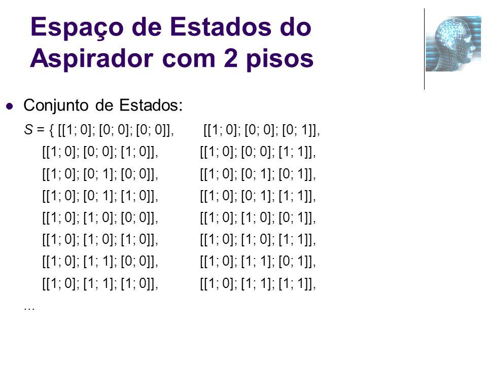 Espaço de Estados do Aspirador com 2 pisos Conjunto de Estados: S = { [[1; 0]; [0; 0]; [0; 0]], [[1; 0]; [0; 0]; [0; 1]], [[1; 0]; [0; 0]; [1; 0]], [[
