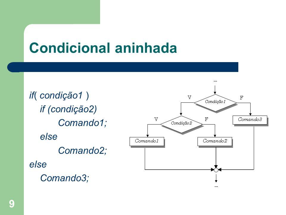 9 Condicional aninhada if( condição1 ) if (condição2) Comando1; else Comando2; else Comando3;