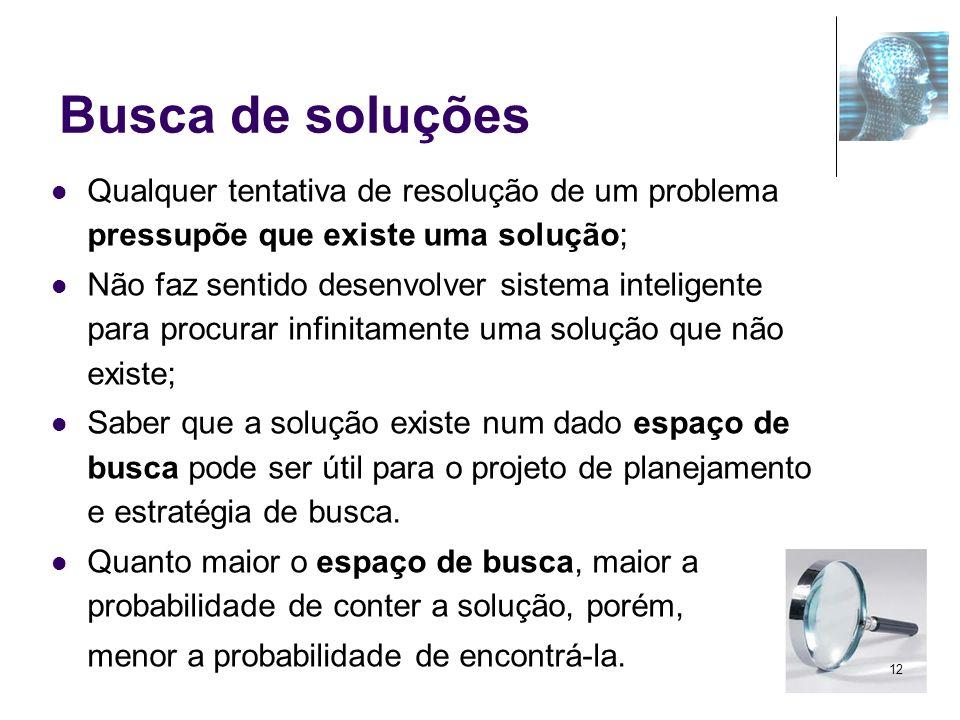Busca de soluções Qualquer tentativa de resolução de um problema pressupõe que existe uma solução; Não faz sentido desenvolver sistema inteligente par