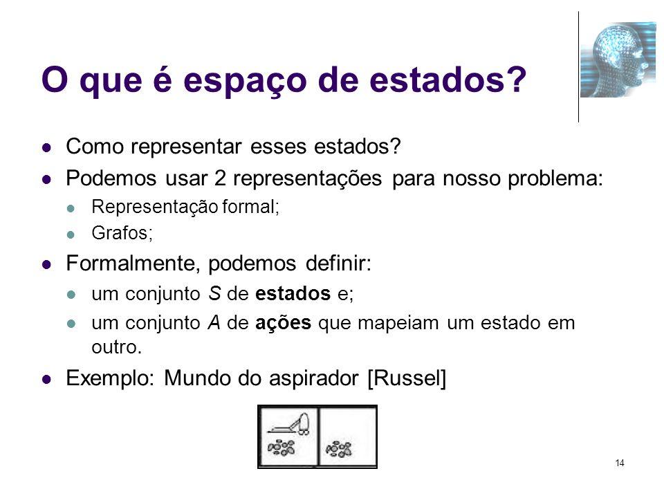 O que é espaço de estados? Como representar esses estados? Podemos usar 2 representações para nosso problema: Representação formal; Grafos; Formalment