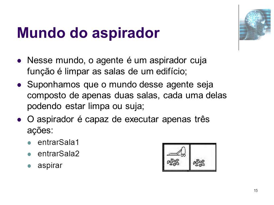 Mundo do aspirador Nesse mundo, o agente é um aspirador cuja função é limpar as salas de um edifício; Suponhamos que o mundo desse agente seja compost