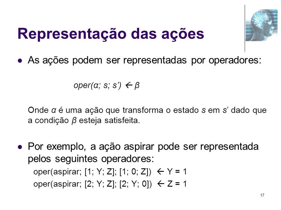 Representação das ações As ações podem ser representadas por operadores: oper(α; s; s) β Onde α é uma ação que transforma o estado s em s dado que a c