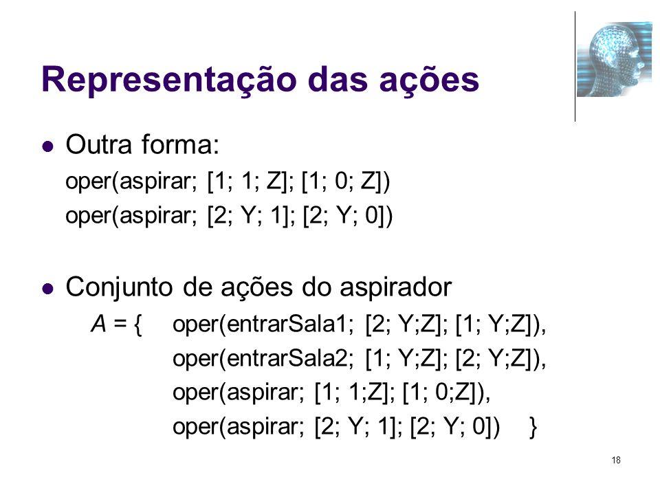 Representação das ações Outra forma: oper(aspirar; [1; 1; Z]; [1; 0; Z]) oper(aspirar; [2; Y; 1]; [2; Y; 0]) Conjunto de ações do aspirador A = {oper(