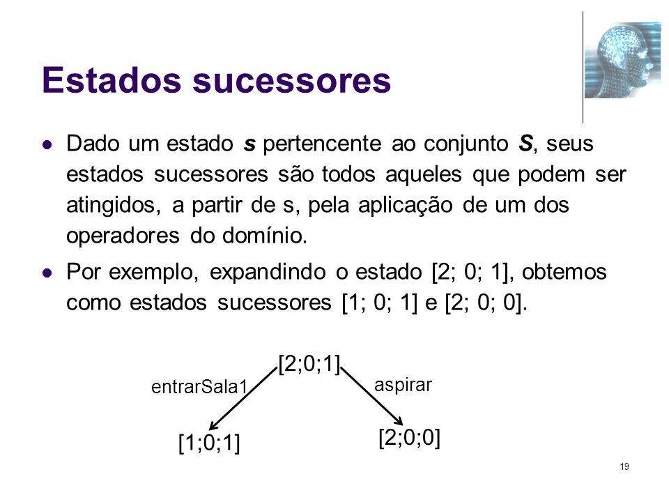 Estados sucessores Dado um estado s pertencente ao conjunto S, seus estados sucessores são todos aqueles que podem ser atingidos, a partir de s, pela