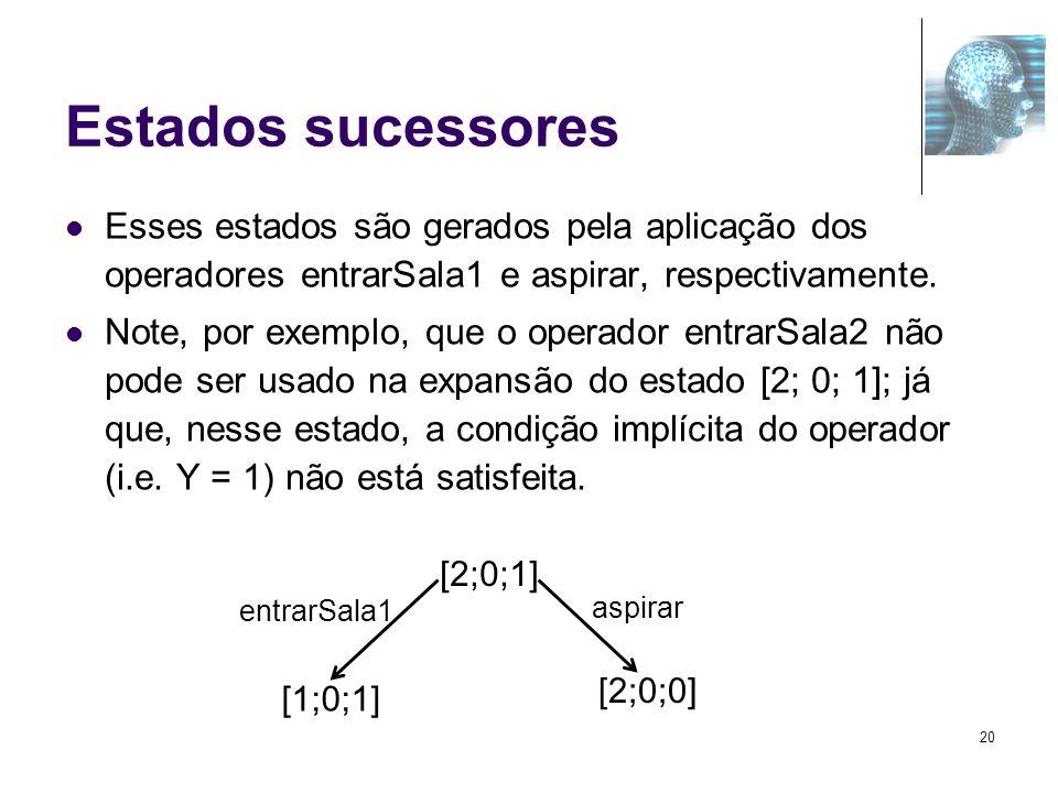 Estados sucessores Esses estados são gerados pela aplicação dos operadores entrarSala1 e aspirar, respectivamente. Note, por exemplo, que o operador e